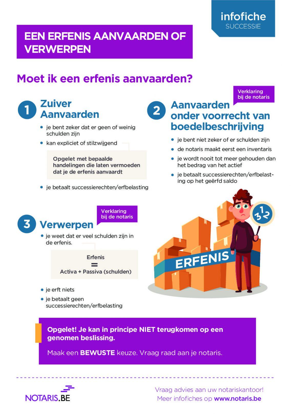 infofiche-successie-aanvaarden-verwerpen-nl