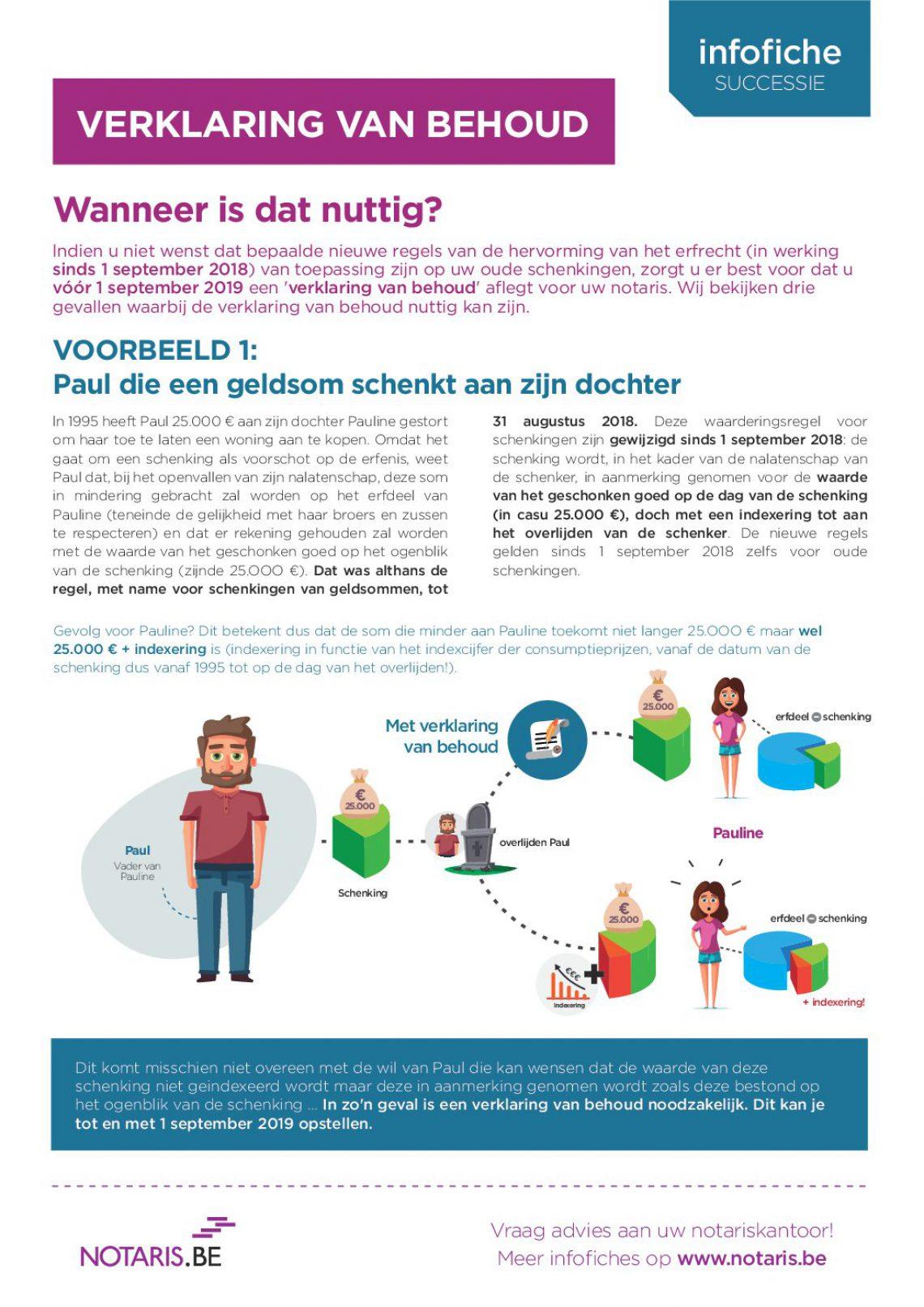 infofiche-verklaringvanbehoud-nl